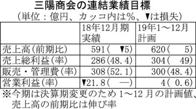 Medium %e4%b8%89%e9%99%bd%e5%95%86%e4%bc%9a