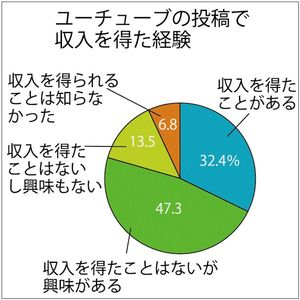 Medium ep%e4%bd%9c%e3%82%8a%e7%9b%b4%e3%81%97 %e3%83%87%e3%83%bc%e3%82%bf%e8%aa%ad%e3%82%80