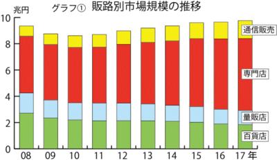 Medium 1%e8%b2%a9%e8%b7%af%e5%88%a5