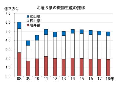 Medium %e5%8c%97%e9%99%b83%e7%9c%8c