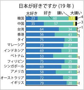 Medium %e6%9c%ac%e3%81%a8%e6%9c%80%e5%be%8c %e5%9b%bd%e8%bf%bd%e5%8a%a0