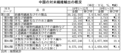 Medium %e4%b8%ad%e5%9b%bd%e5%af%be%e7%b1%b3%e8%b2%bf%e6%98%93