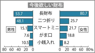 Medium %e8%b2%a1%e5%b8%83