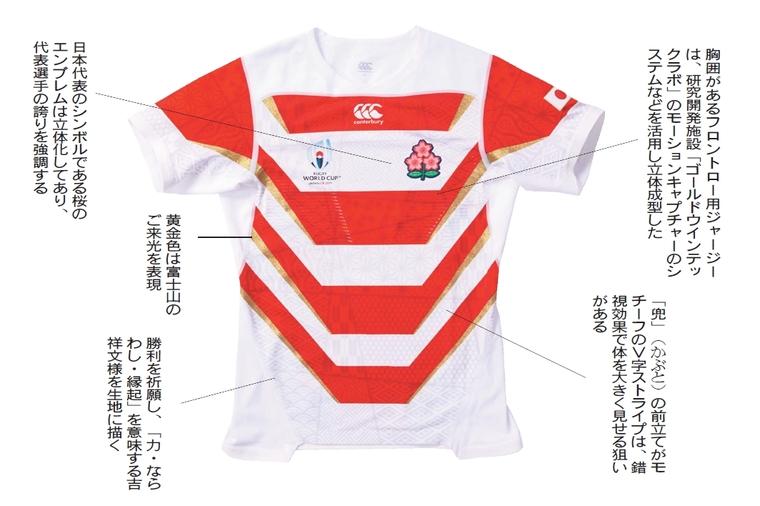 「ラグビー日本代表 ユニフォーム 甲冑」の画像検索結果
