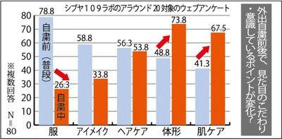 Medium %e3%82%84%e3%81%b0%e3%81%bf2020.6.10