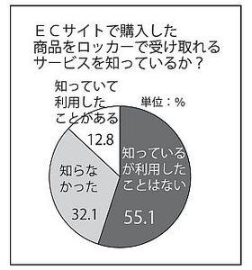 Medium 3%e9%9d%a2 %e3%82%a2%e3%83%b3%e3%82%b1%e3%83%bc%e3%83%88