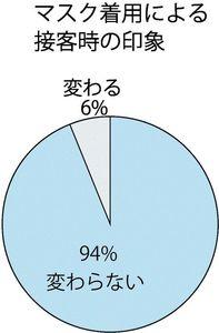 Medium %e3%83%9e%e3%82%b9%e3%82%af1