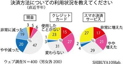 Medium %e6%b1%ba%e6%b8%88%e6%96%b9%e6%b3%95