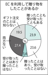 Medium %e8%aa%ad%e3%81%bf%e8%a7%a3%e3%81%8f