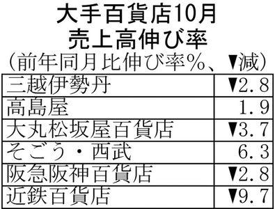 Medium %e5%a4%a7%e6%89%8b%e7%99%be%e8%b2%a8%e5%ba%9710%e6%9c%88