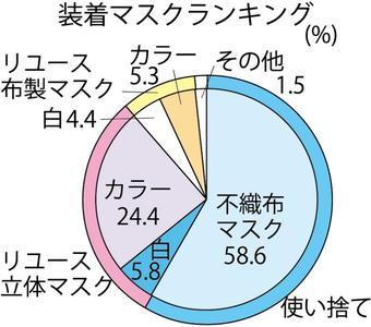 Medium %e8%a3%85%e7%9d%80%e3%83%9e%e3%82%b9%e3%82%af%e3%83%a9%e3%83%b3%e3%82%ad%e3%83%b3%e3%82%b0 1