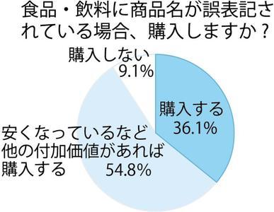 Medium %e9%a3%9f%e5%93%81 %e9%a3%b2%e6%96%991
