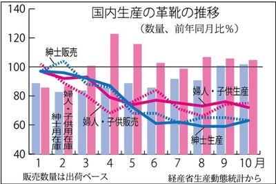 Medium %e5%9b%bd%e5%86%85%e9%9d%a9%e9%9d%b4%e3%82%b0%e3%83%a9%e3%83%95