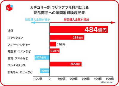 Medium %e3%83%a1%e3%83%ab%e3%82%ab%e3%83%aa%e3%83%87%e3%83%bc%e3%82%bf