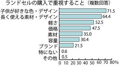 Medium %e3%83%a9%e3%83%b3%e3%83%88%e3%82%99%e3%82%bb%e3%83%ab 1