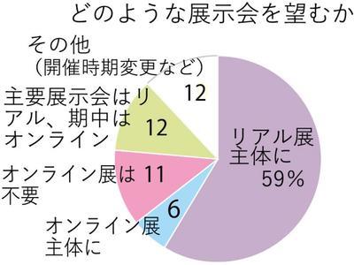 Medium %e3%82%aa%e3%83%b3%e3%83%a9%e3%82%a4%e3%83%b3%e5%b1%95%e7%a4%ba%e4%bc%9a 1