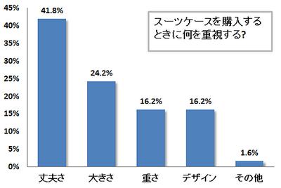 Medium %e3%82%b9%e3%83%bc%e3%83%84%e3%82%b1%e3%83%bc%e3%82%b9