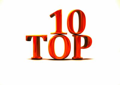 Medium top10