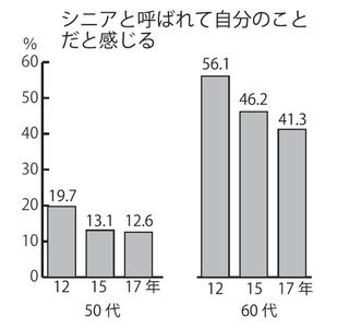 Medium %e3%83%87%e3%83%bc%e3%82%bf%e3%82%b7%e3%83%8b%e3%82%a2