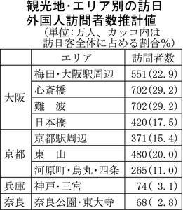 Medium %e8%a6%b3%e5%85%89%e5%9c%b0%e5%88%a5%e8%a8%aa%e5%95%8f%e8%80%85%e6%95%b0