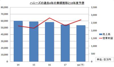 Medium %e3%82%ad%e3%83%a3%e3%83%97%e3%83%81%e3%83%a3