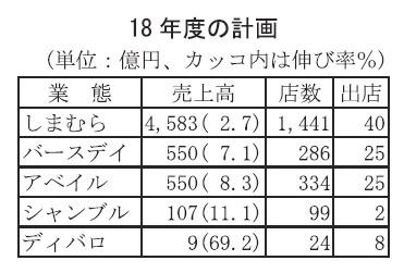 Medium shimamura2018